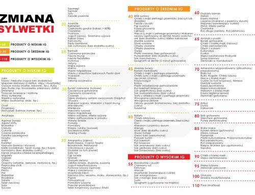 Indeks Glikemiczny a Odchudzanie (Tabela PDF do pobrania)